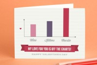 Off the Charts Valentine's Day Greeting Cards